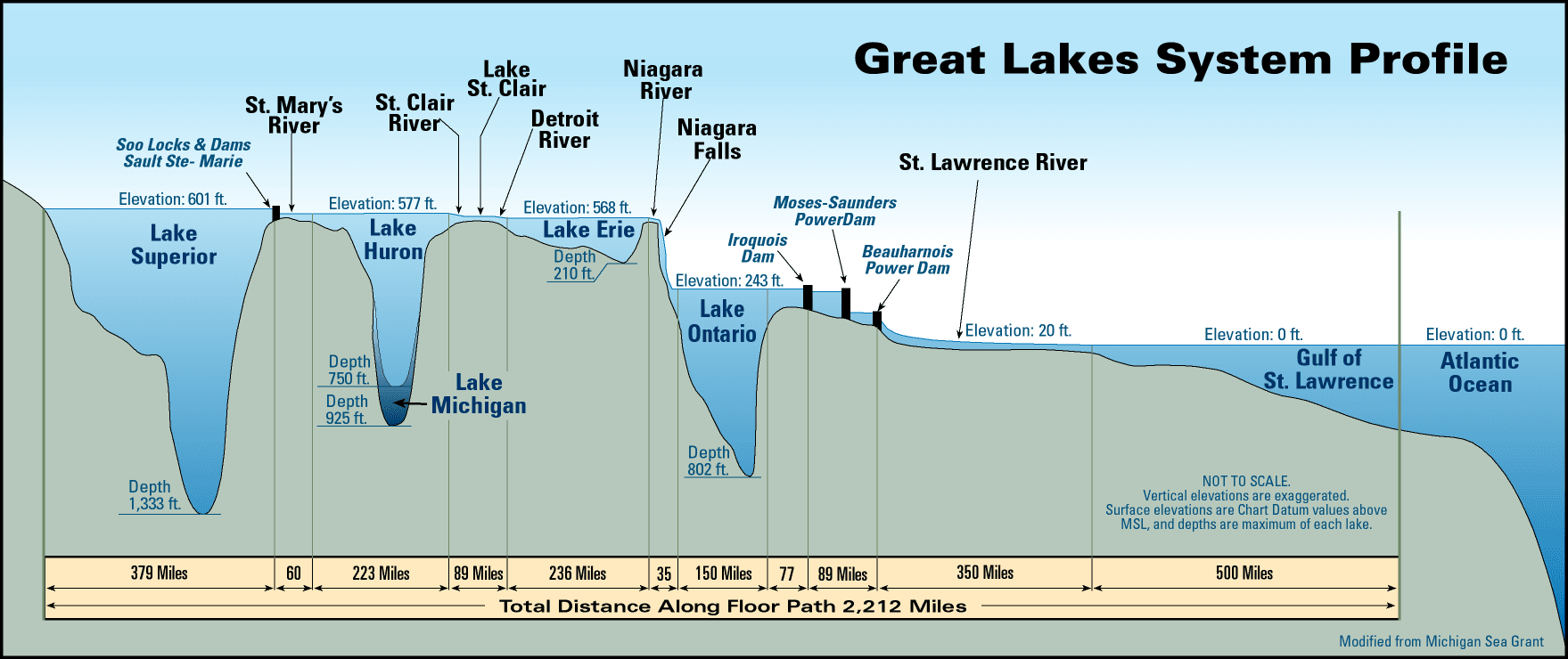 GreatLake-Profile-Big-144dpi