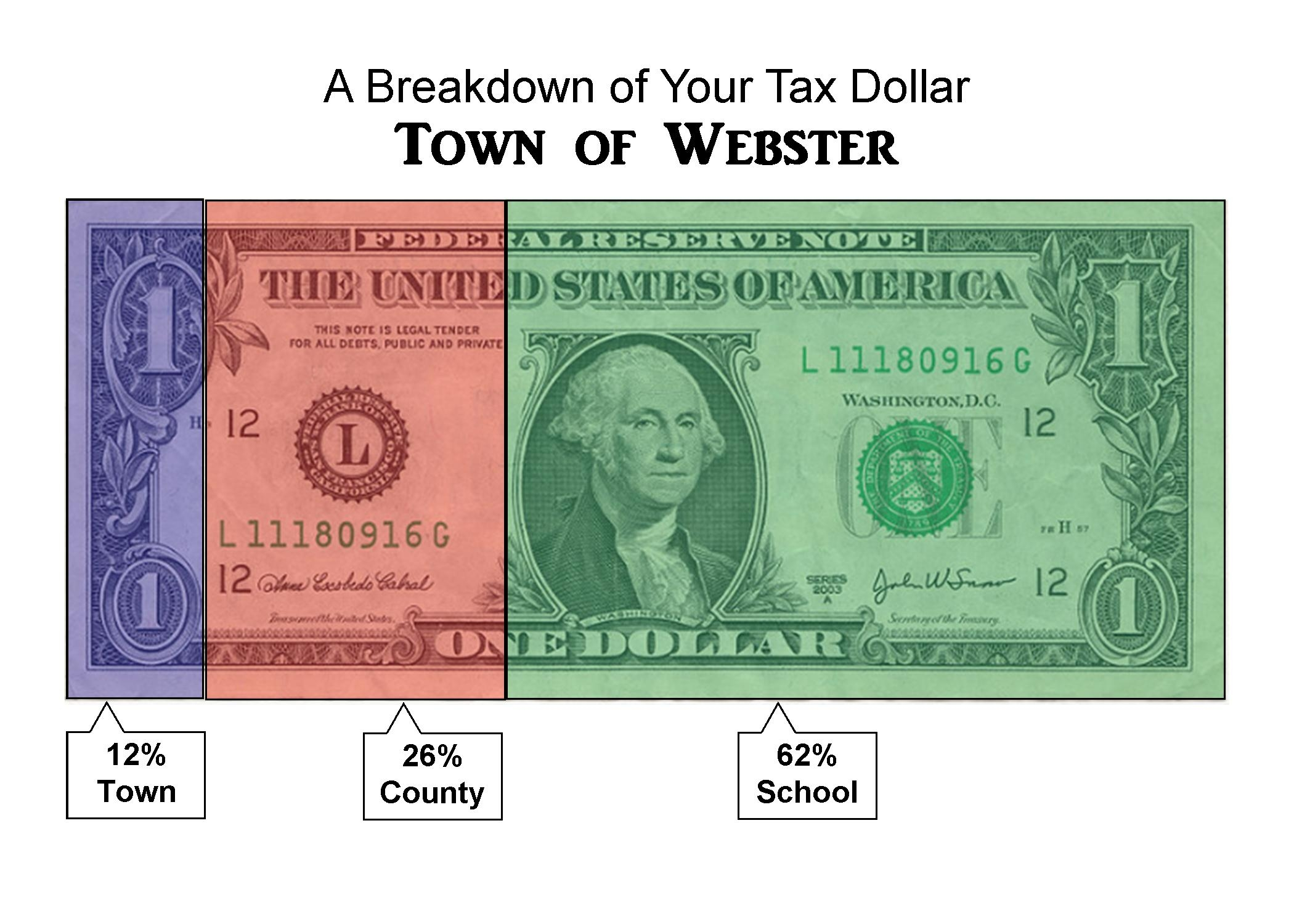 Tax Dollar Webster 2011[1].JPG